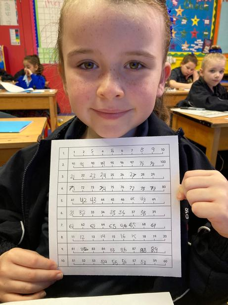 Using number squares to help develop our fluency