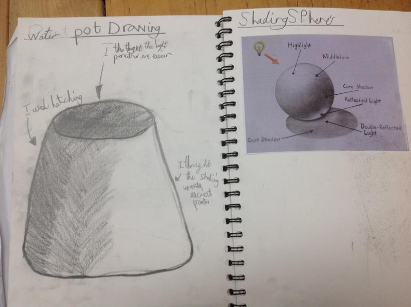 Shading 3D objects
