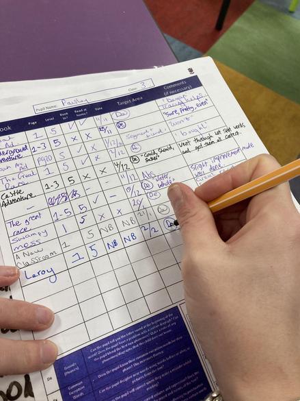 Noting pupil 'hotspots'