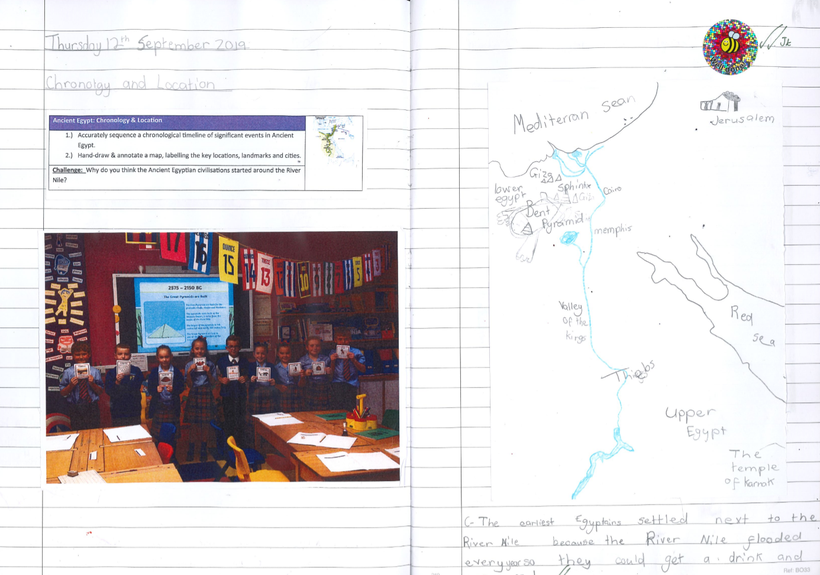 Using lines & measurement to draw maps in History