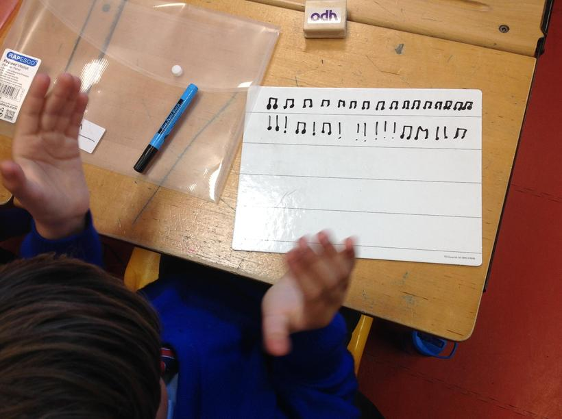 Composing using the musical notation we've learned