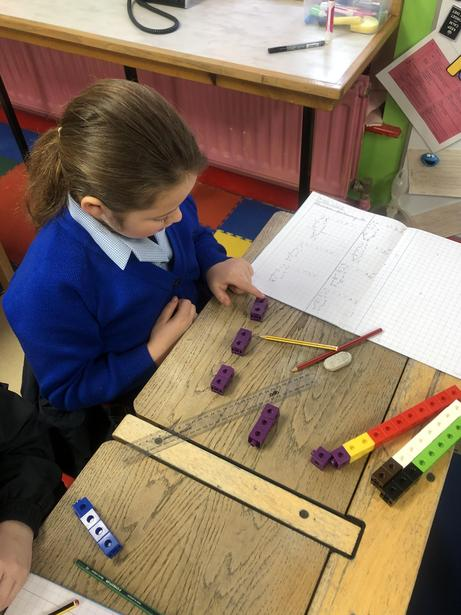 Using resources to help us with short division methods