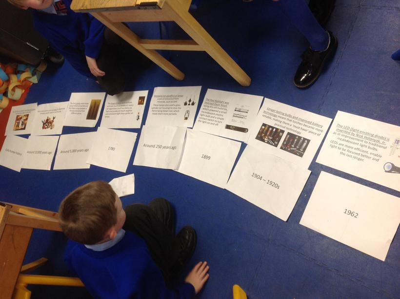 Creating a torch timeline
