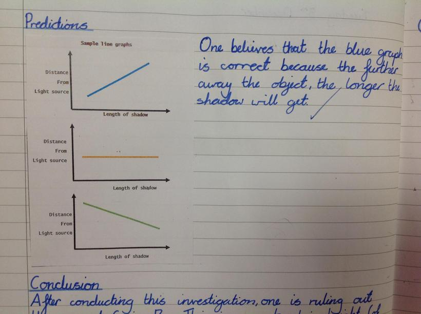 Interpreting line graphs in order to make a prediction