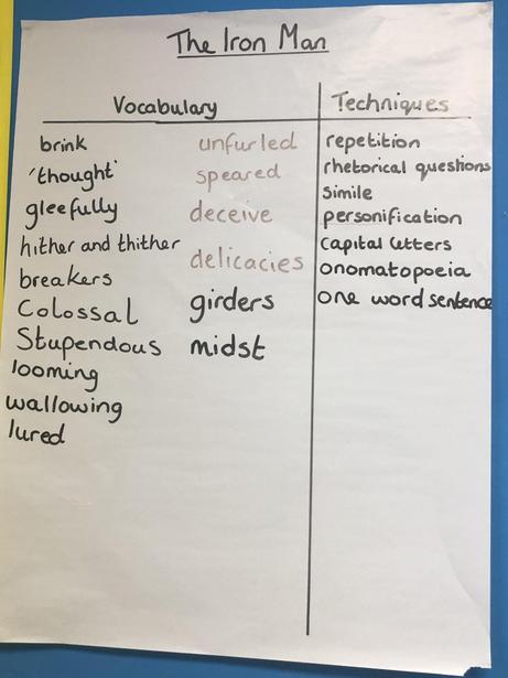 Analysing Ted Hughes' Vocabulary Choice