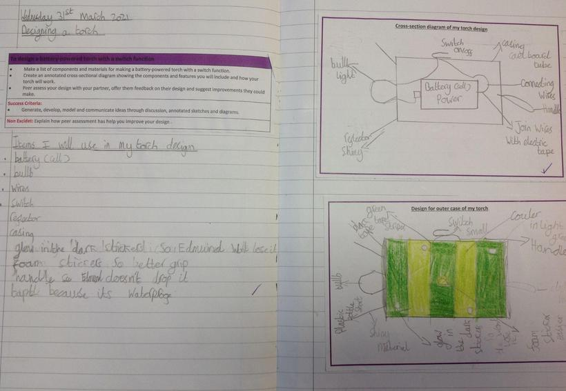 Creating annotated cross-sectional drawings