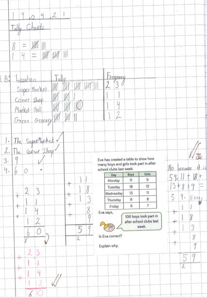 Generating Tally Charts