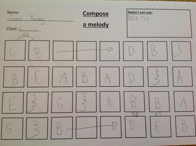 Composing using our understanding