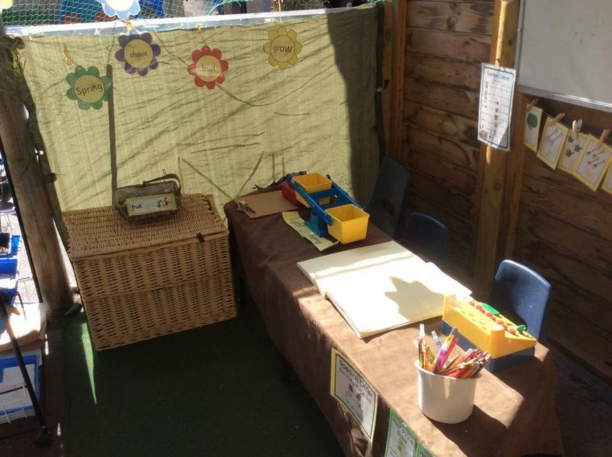 Gardening shop