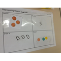 Representing numbers in different ways