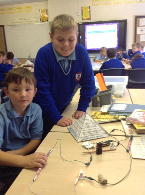 Electrical conductor or insulator?
