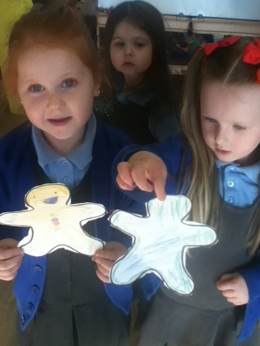 Gingerbread Man Puppets