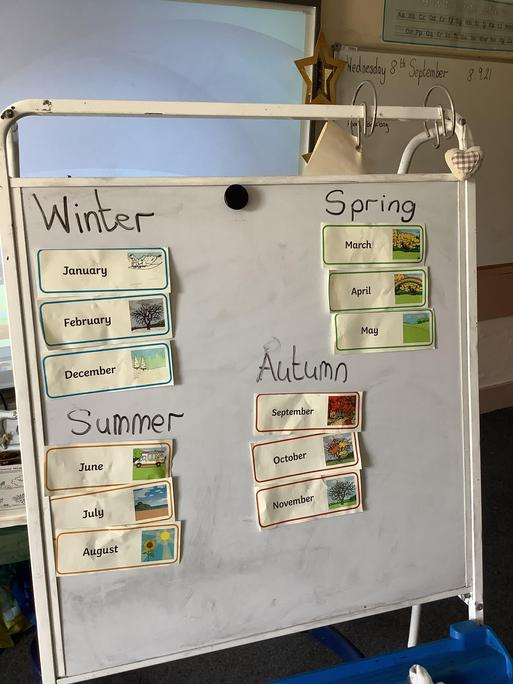 We sorted the months of the year into seasons.