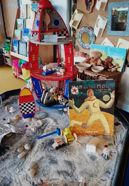 Provision in Nursery