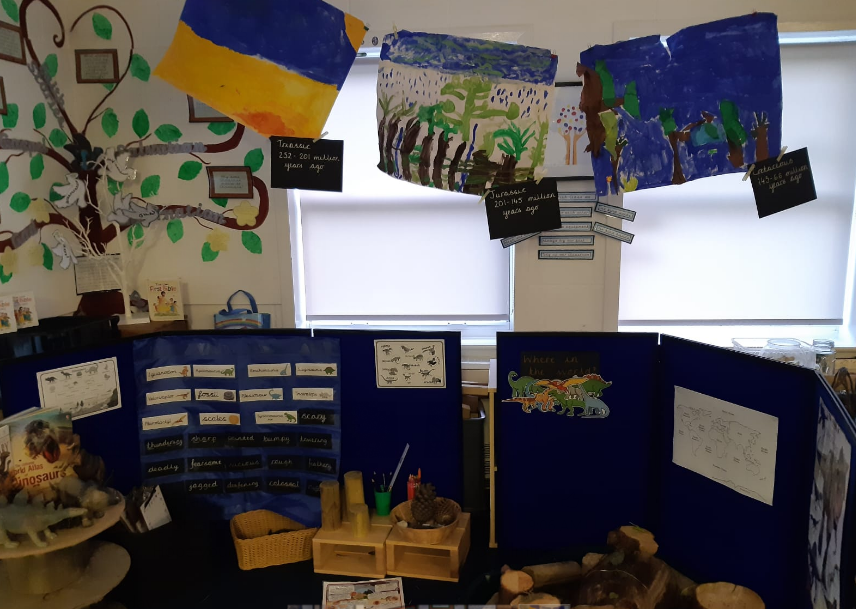 Continuous Provision in Year 1