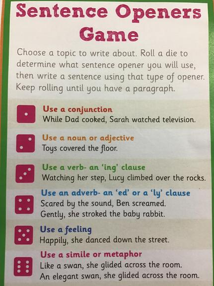 Why not have a go at something we played in English this week.