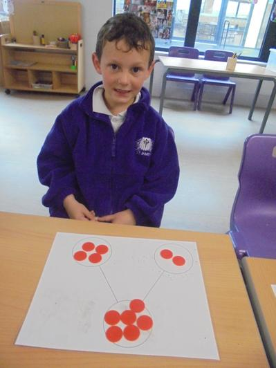 Using the part part whole model to help us in maths
