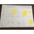 A brilliant weather chart by Suzie