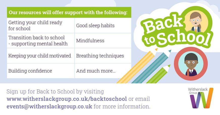 The Witherslack Group have developed resources to support children returning to school