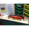 Godly Play in EYFS The Last Supper