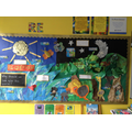 We created everything in our RE display!