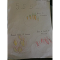 Excellent number work Scarlett