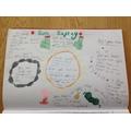 Darcey-Bella's sun safety poster.