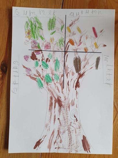 Al 4 seasons tree 27.4.20