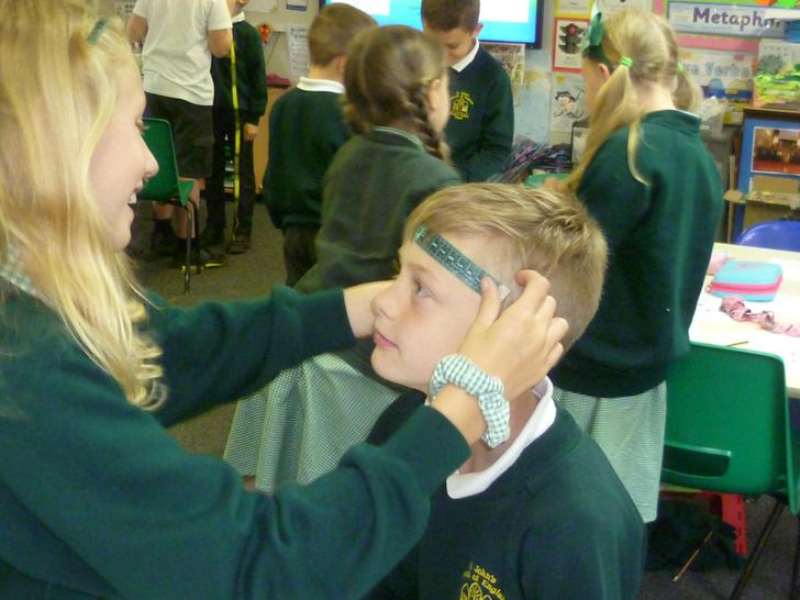 Measuring head circumference