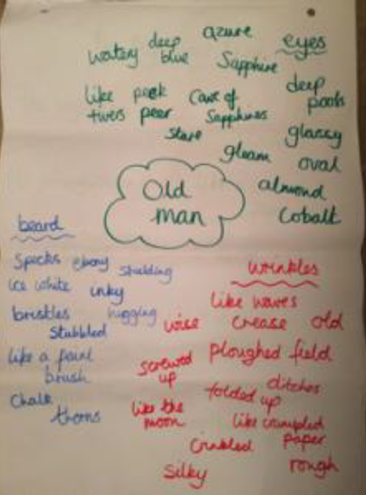 Gathering Vocabulary - from T4W