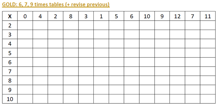 Gold - 6, 7 & 9 times tables +