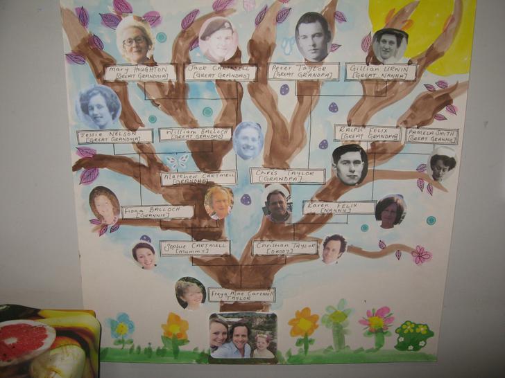 Look at Freya's family tree.
