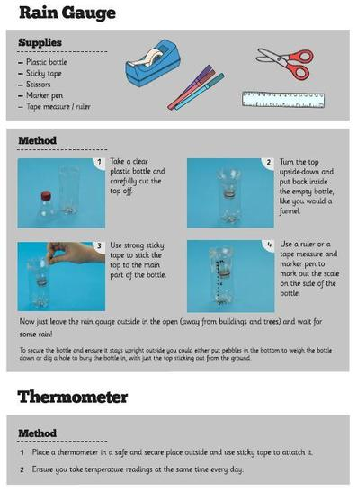 Rain gauge instructions + use of thermometer