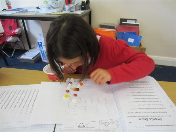 Division maths, using sweets!