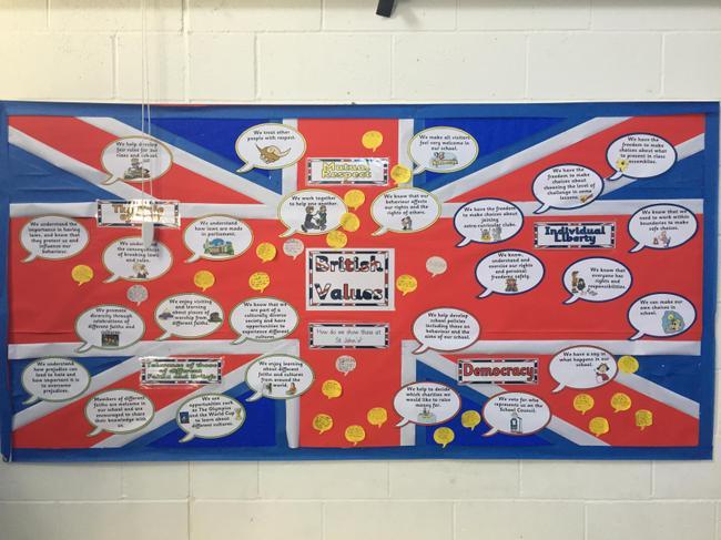 British Values at St John's
