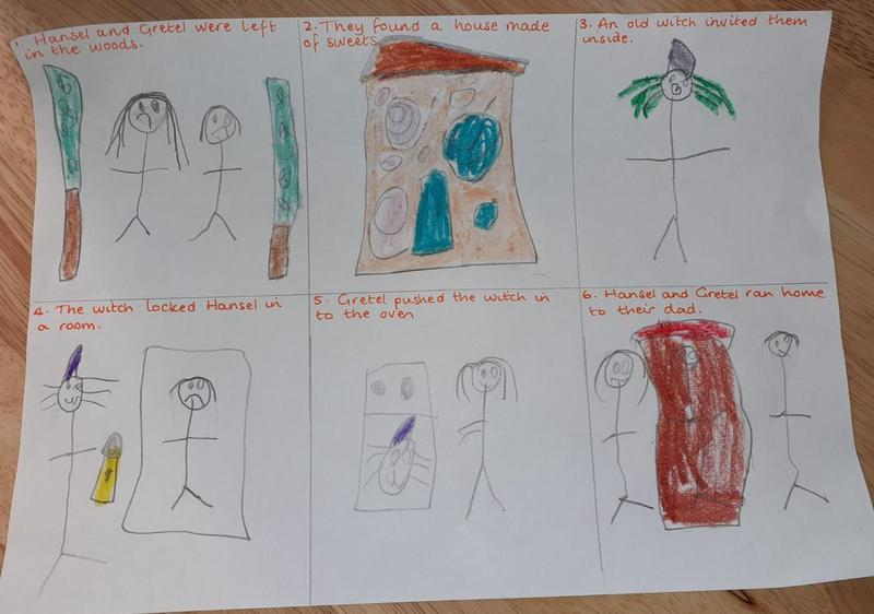 Elijah's amazing story map!