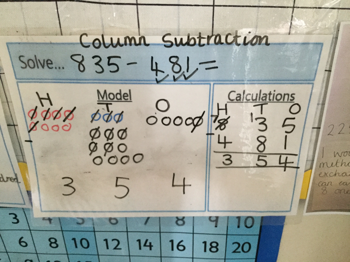 Column Subtraction Toolkit.png
