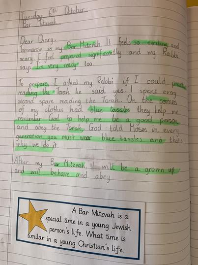 We put ourselves in the shoes of a Jewish person and wrote a diary.