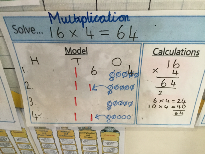 Multiplication.png