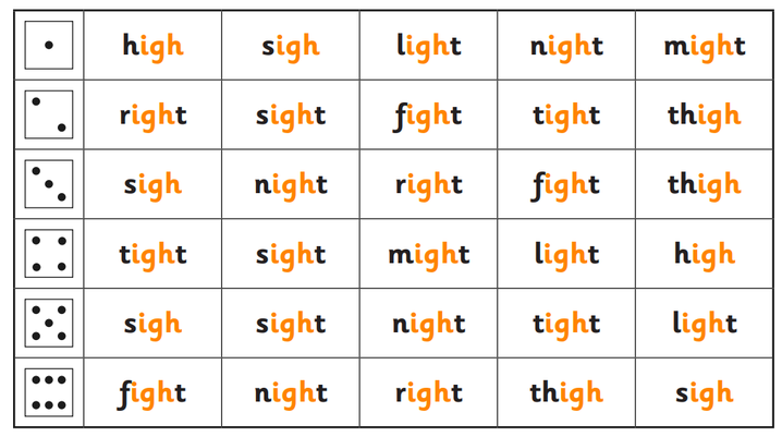 Here are the words that you will need for final phonics activity.