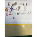 To make sure that we really knew the story, we created a story map.