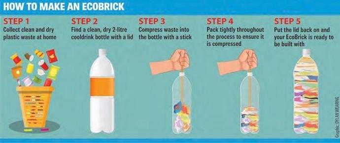How to make an Ecobrick