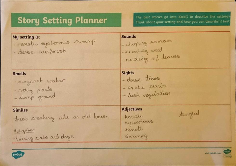 Story Setting Planner