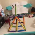 Magnet model