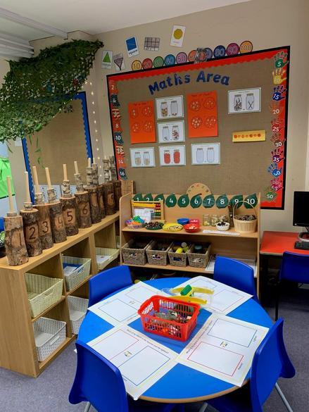 Math's Area