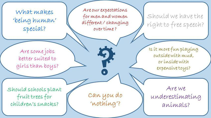 Examples of inquiry questions pursued by Y4 pupils
