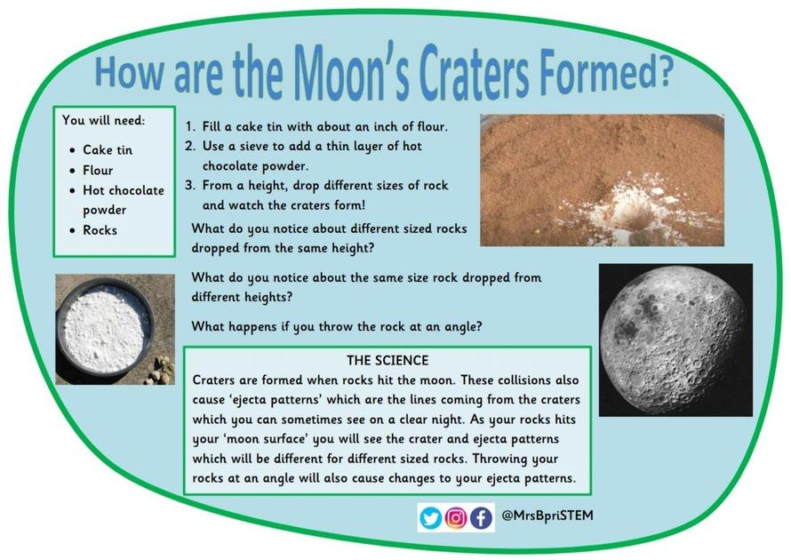 How are the Moon's Craters Formed?