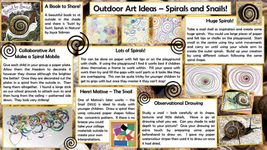 Spirals and Snails