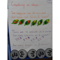 Year 1 and 2: Counting in Steps