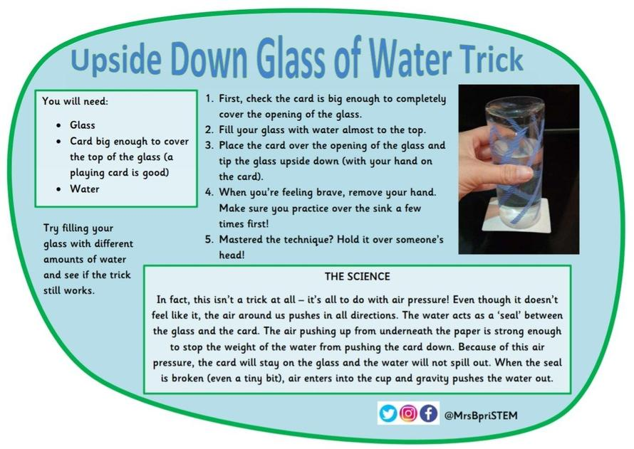 Upside Down Glass of Water